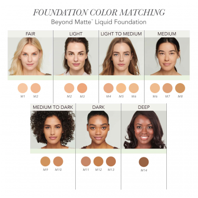 Матирующая основа Jane Iredale Beyond Matte™ Liquid Foundation M12 2